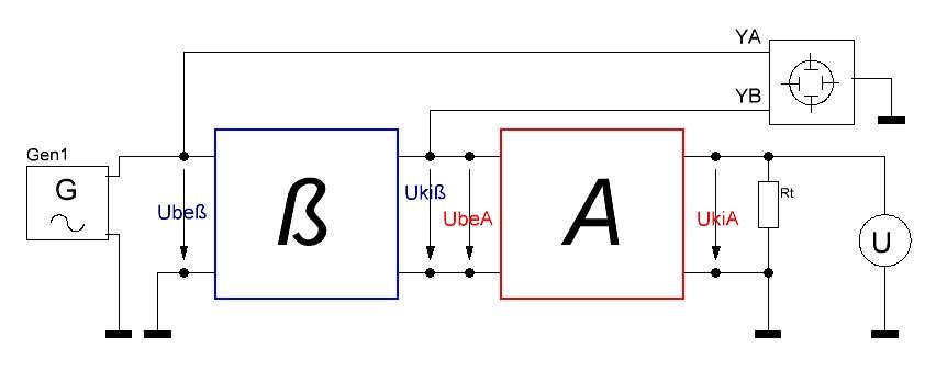 Tranzisztor karakterisztika mérése